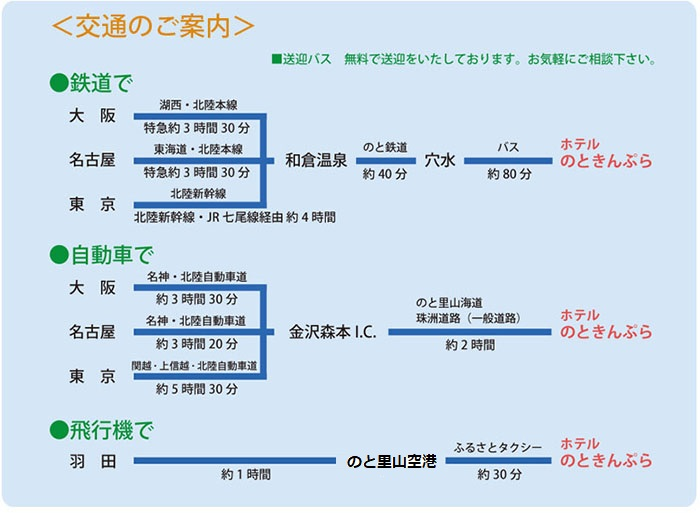 http://www.notokin.jp/images/p_time01.jpg
